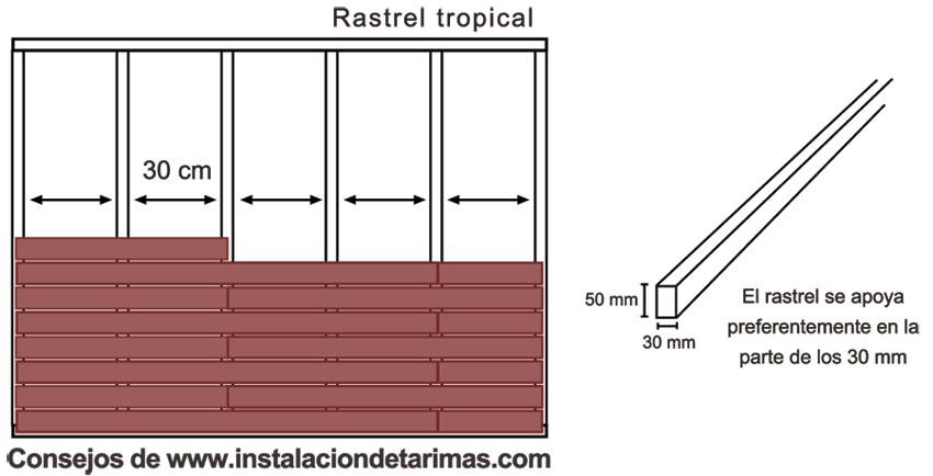 Grafico con textos donde se indica como colocar los rastreles y la tarima exterior