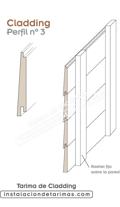 perfil número tres para tarima de cladding para fachadas