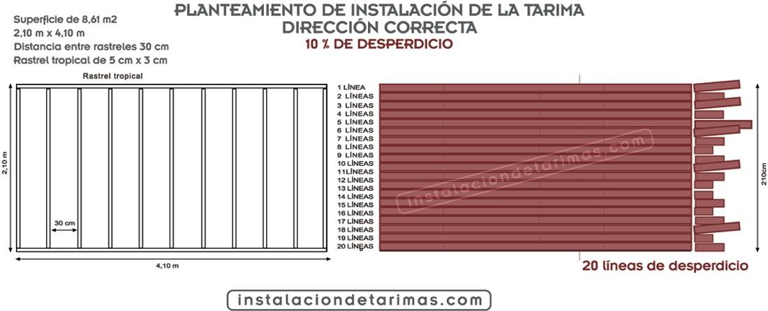 Dibujo y gráfico sobre la dirección correcta de la instalación de la tarima exterior en una superficie rectangular